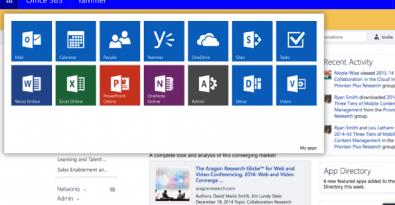 executive insights office 365 groups versus yammer is microsoft