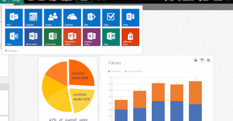 Hands on with Office 2016: Now everyone can see what you're working on