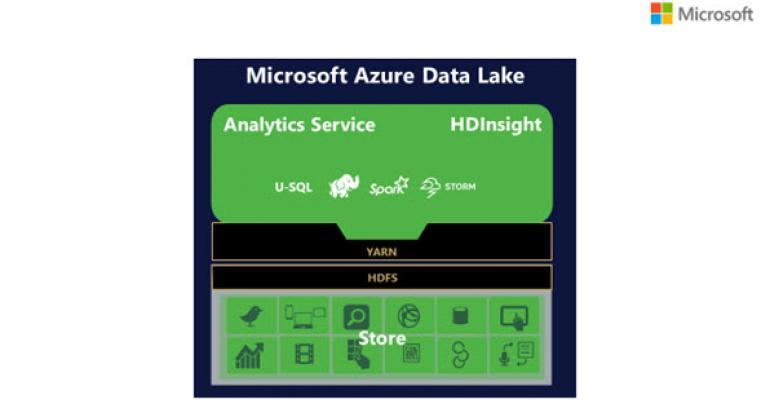Azure Data Lake Picks Up Some Improvements Prior to AzureCon
