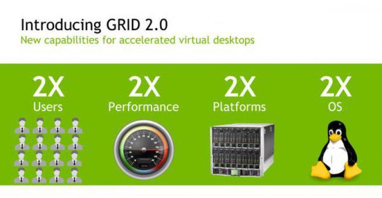 VDI Graphics Meet Blade Servers at VMworld