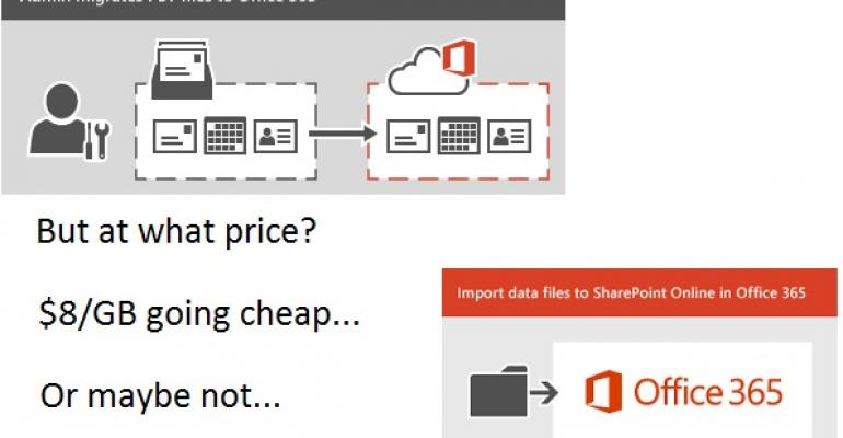 Microsoft intends to charge for the Office 365 Import Service