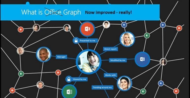 Sixty million Office 365 targets light up for developers