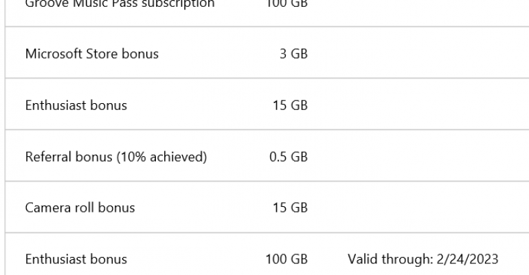 OneDrive Changes - What about my other loyalty bonuses?