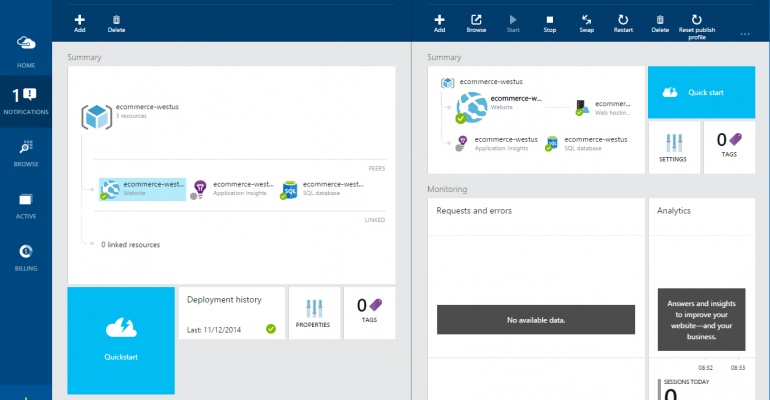 Use Azure Resource Manager policies