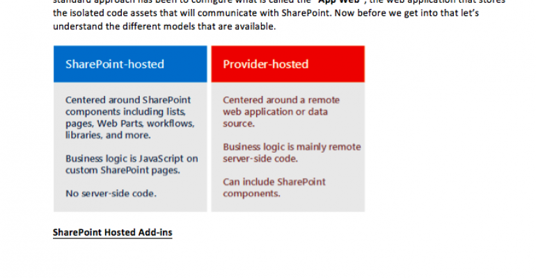 SharePoint How-To: On-Premise Add-in Development Primer