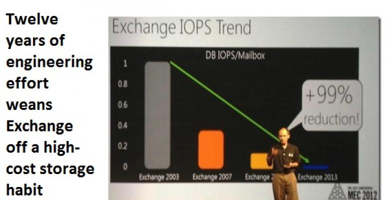 The story of Exchange IOPS: How a crusade to make Exchange less of a storage hog enabled a successful cloud service