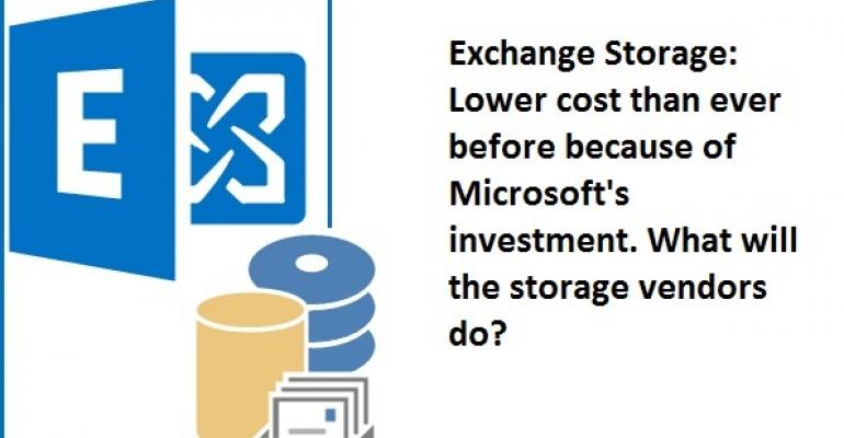 How Microsoft's focus on low-cost storage impacts the Exchange market