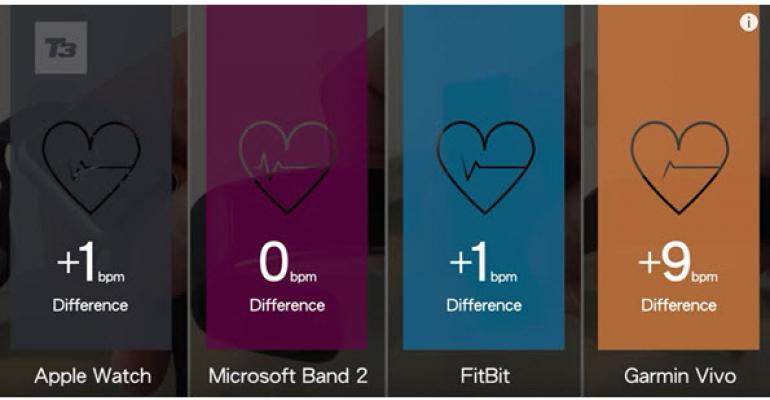 Scientifically Speaking, Which Fitness Device is Most Accurate?