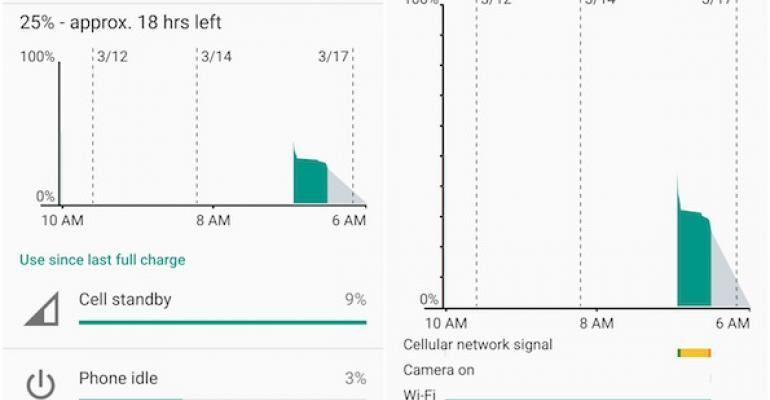 Four Ways to Improve Battery Life on Android