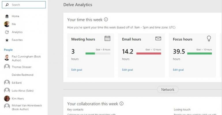 Delve Analytics lets Office 365 users track (and maybe change) bad email habits