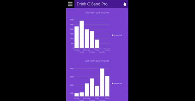 Hydrate Reminder Feature Satisfied with a Microsoft Band App