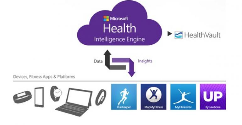 It's about the Microsoft Health Platform, Not the Microsoft Band