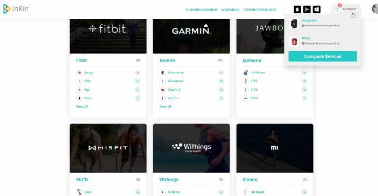 Compare All Fitness Wearables with InKin's Resource
