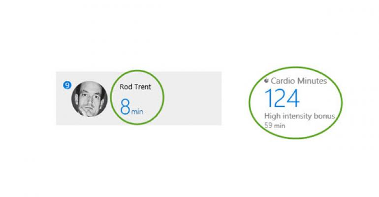 Microsoft Health Desktop Sync Bug for Cardio Minutes on the Leaderboard