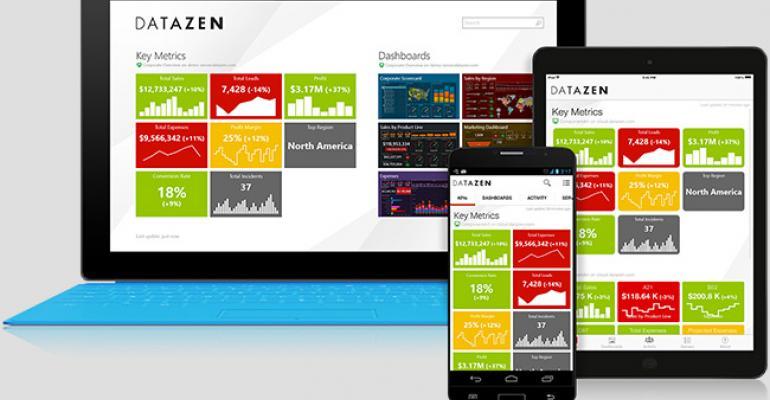 The Art of Datazen