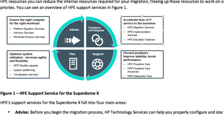 Leveraging HPE Support Services for Efficient Database Migration