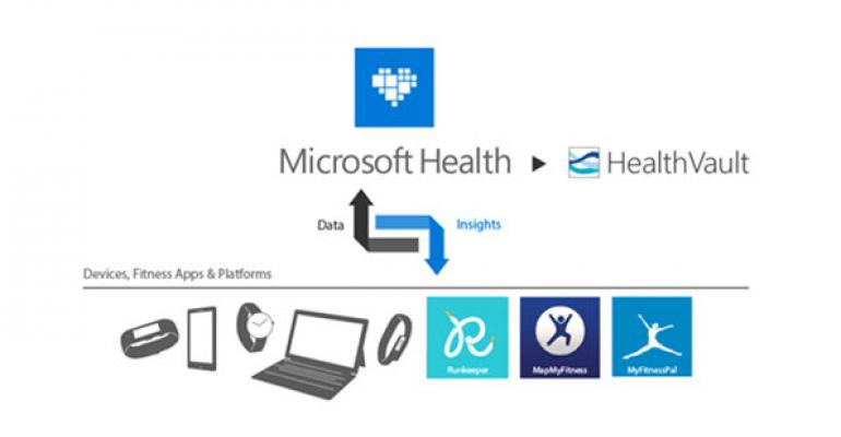 Using Microsoft Band App without Microsoft Band