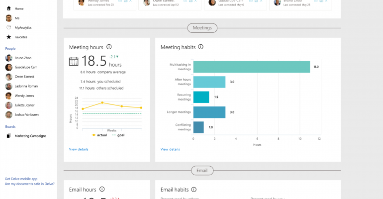 Microsoft Ignite: MyAnalytics Is a Tool for Optimizing Your Working Hours