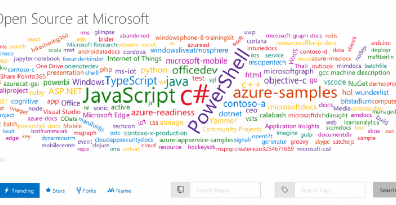 Microsoft Ditches CodePlex for GitHub