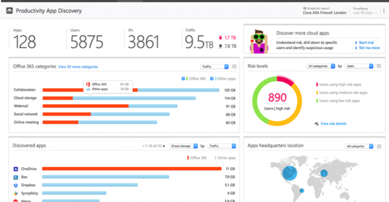 Security and Compliance in Office 365: Administration