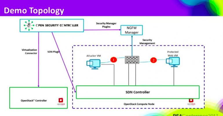 Open Security Controller Waiting for Developer Interest