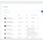 Dropbox admin console