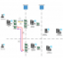 Skype for Business Server 2015 Geographically Dispersed Edge Topology (Part 2)