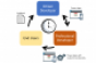 microsoft power platform fusion development low-code
