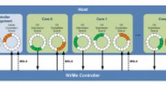 NVMe Diagram.png
