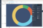 BIME Out With Latest Release of Business Intelligence SaaS