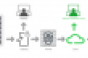 digital monitoring architecture-schneider electric.PNG