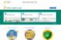 Microsoft Edge Welcome Screen