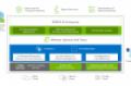 nvidia vsphere ai enterprise software