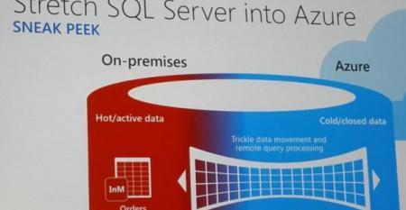Stretch SQL Server into Azure