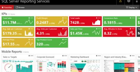 SQL Server 2016 Reporting Services