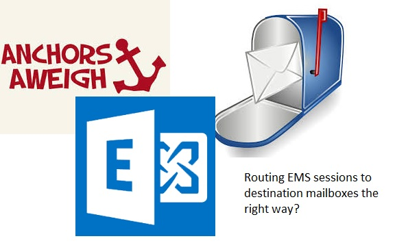 Why mailbox anchoring matters   IT Pro