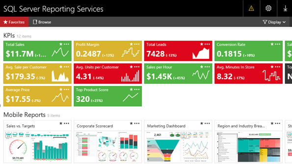 top takeaways from microsoft u0026 39 s reporting roadmap