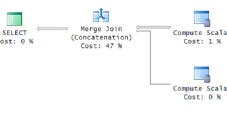 Order data with NULLs last, with Merge Join (Concatenation)