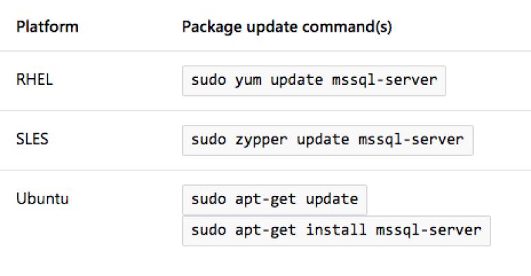 SQL Server on Linux