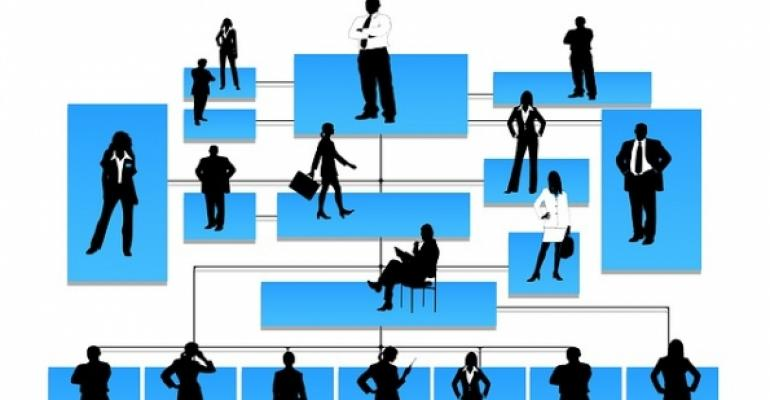 3 Ways to Effectively Implement (or Improve) Enterprise Social Collaboration
