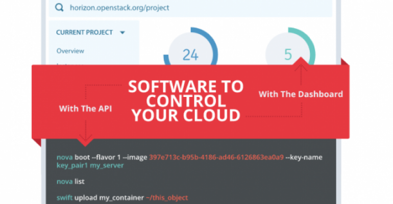 OpenStack screenshot