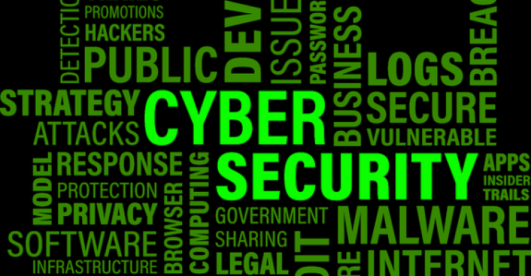 Cyber Security word cloud