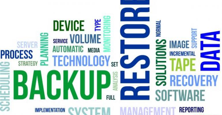 backup and restore word cloud
