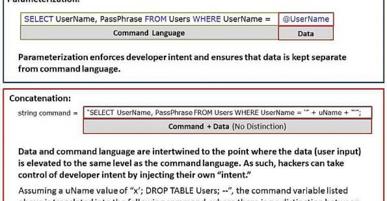 screen shot of SQL Server Parameterization instructions