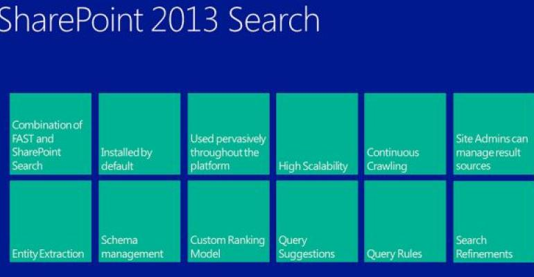 SharePoint Q&A: Todd Baginski and Developing in SharePoint 2013