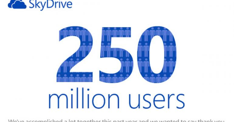 SkyDrive Hits 250 Million Users