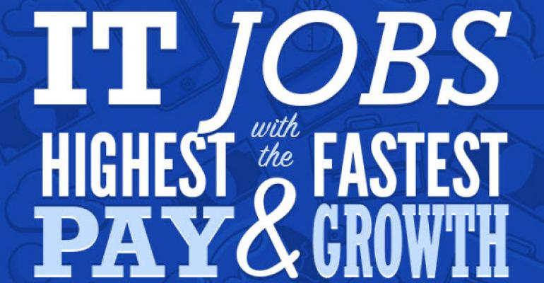 Infographic: Good Paying Jobs for the IT Cloud