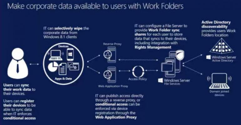 IT Guide to Windows 8.1: Workplace Join