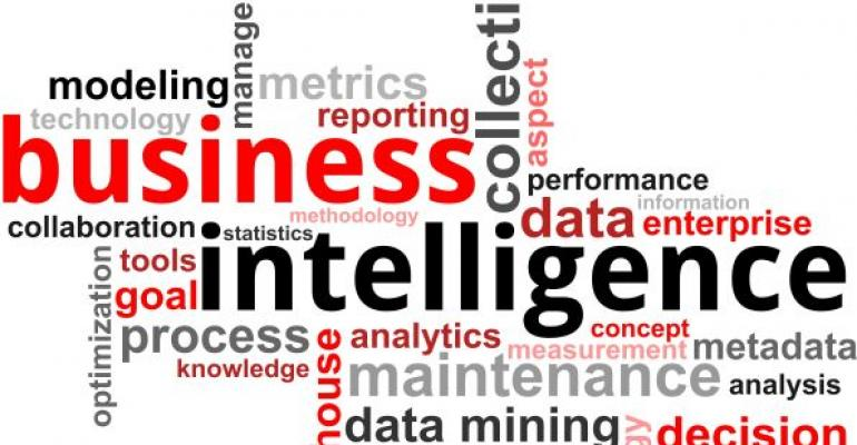 word cloud with BUSINESS INTELLIGENCE in center