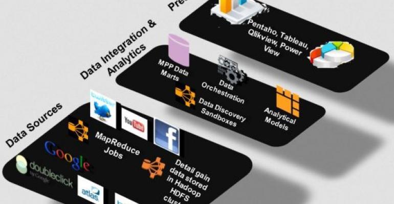 New business intelligence diagram